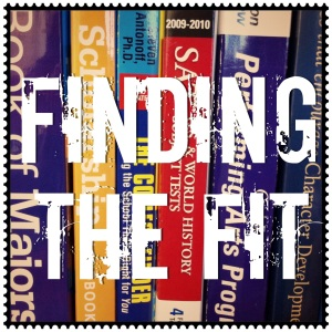 Finding the Fit Logo